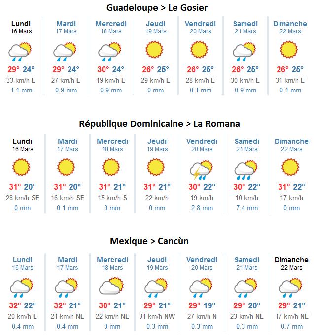 Météo 14 jours Guadeloupe Mexique République Dominicaine